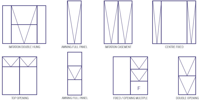 awning windows sizes chart series andersen images anderson window fresh